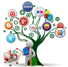 Florida e-commerce website design